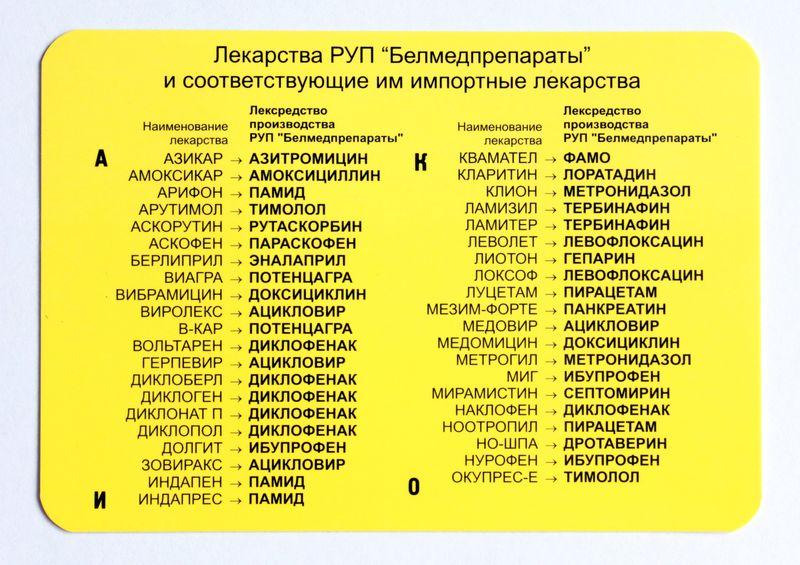 Список Дешевых Лекарств